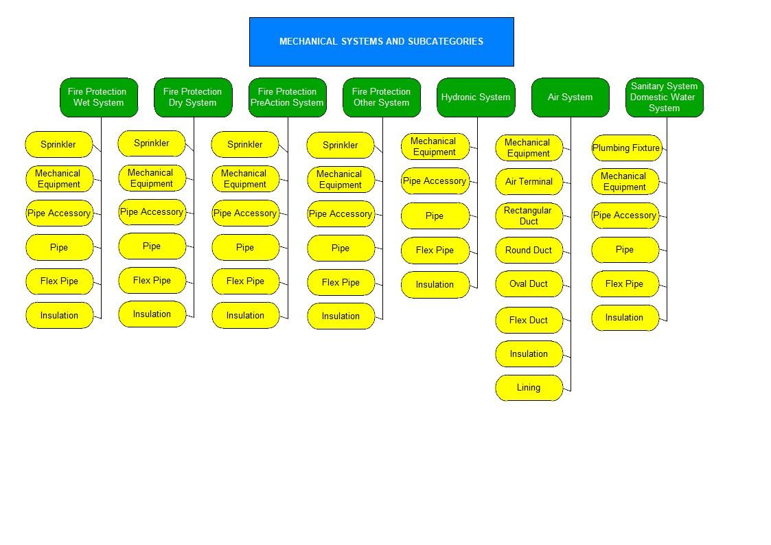 Diyagram